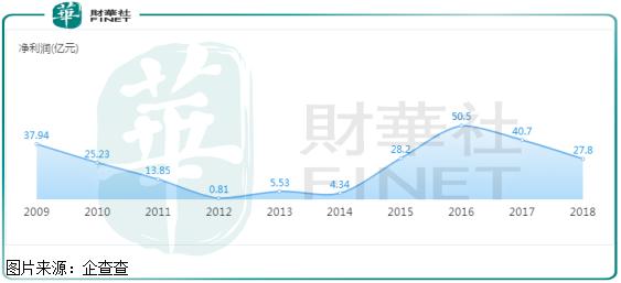 最新天体养眼汇99_12家科创板公司披露前三季度业绩 营收和净利增速表现优异