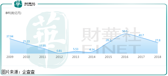 www.uwinbet.net-5月1日起 北京市城镇职工养老保险费率降至16%