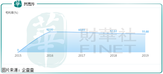 新萄京娱乐场在线投注·5月社会融资规模增量环比腰斩 业内建议放宽货币政策