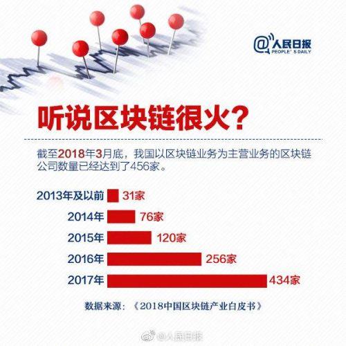 注册就送8-88体验金,北京致远互联软件股份有限公司关于监事会换届选举的公告