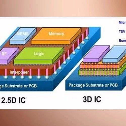 3D IC 的概念和发展