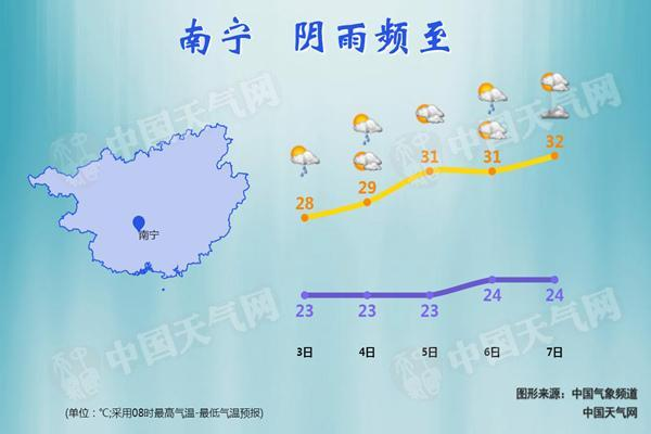 今明天广西雨势依然强劲 南宁桂林等局地暴雨到大暴雨