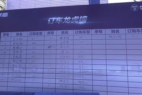 划重点!国内首批国6b微卡产品-福田祥菱,深圳抢先上市!