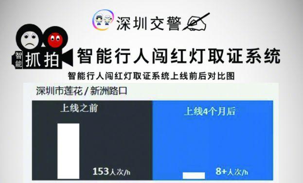 来源:微博@深圳交警