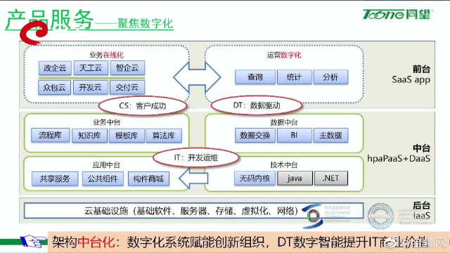 同望科技刘洪舟:无码技术可实现芯替代