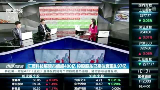 年内解禁最高潮惊现! 汇顶科技解禁市值超400亿 控股股东已高位套现8.97亿