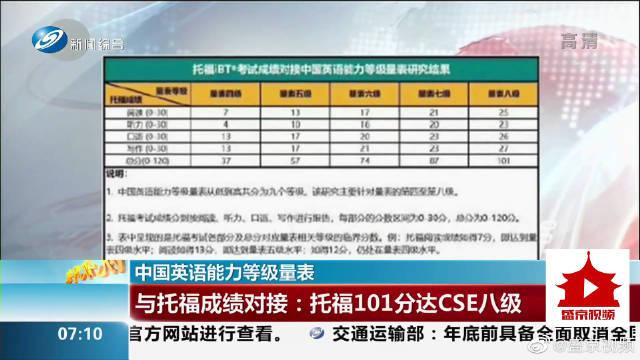 中国英语能力等级量表 与雅思、托福两大考试对接全部完成