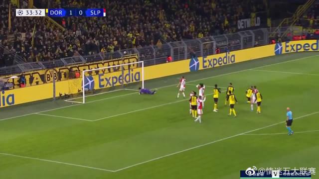 欧冠:斯拉维亚角球送至禁区前沿,马索普斯特推射变线遭门将化解