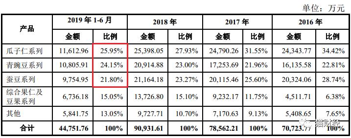 亚洲中文娱乐网站22 - 国家统计局:2018年CPI涨2.1% 涨幅低于预期
