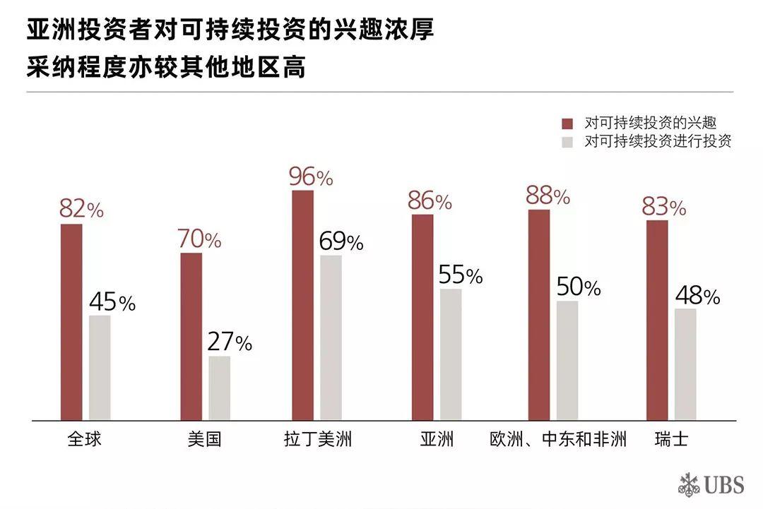 新豪门娱乐场_苹果2019财年Q1财报:大中华区营收同比下降27% iPhone销售额下降