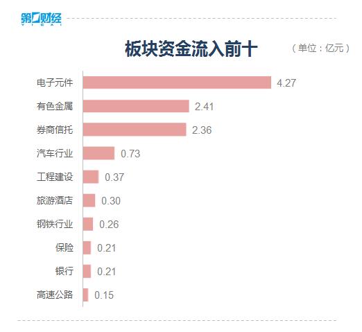 诚信在线娱乐手机下载官网 再上13天班,重庆人集体放假!还有这3个消息你必须知道!