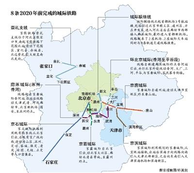 8条城际线2020年率先建成。