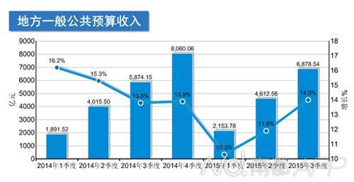 陕西省gdp增速为什么高_2017年陕西实现GDP21898.81亿元 增速8.0