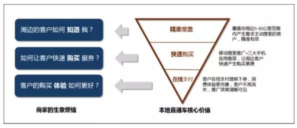 http://www.shangoudaohang.com/haitao/224777.html