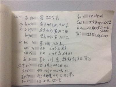 跟踪木先生妻子的捷达车上的本子里,记录着星河湾小区数十辆车的信息和行踪。