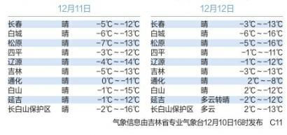 长春市初中小学今日出来援交放假初中生图片