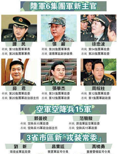 解放军六大集团军主官换人张岩成最年轻军长