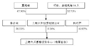 甘肃刚泰控股(集团)股份有限公司公告(系列)