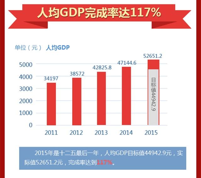 湖北gdp_31省市自治区2018年GDP数据揭晓,湖北稳居全国第七位