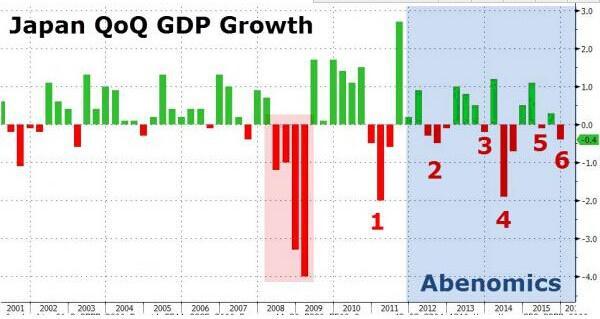 实际gdp增长率_中国历年gdp增长率图