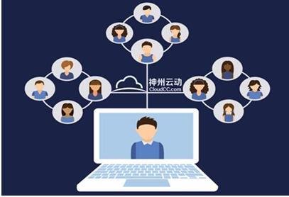 中小企业移动CRM如何选型?