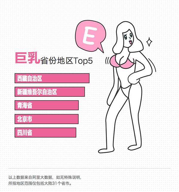 女性内衣v报告报告身材:南京意思最敢秀情趣中妹子什么杯是数据图片