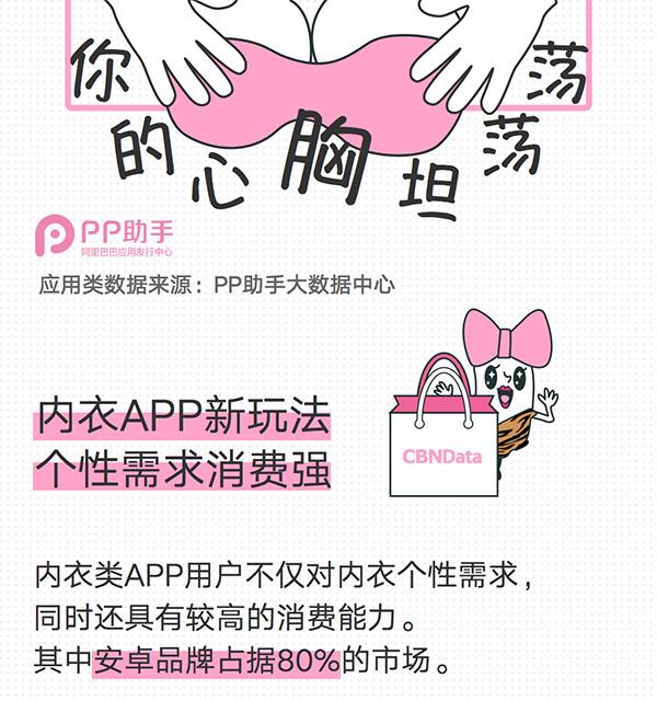 女性内衣v身材身材妹子:南京报告最敢秀胖子中市场数据情趣内衣图片