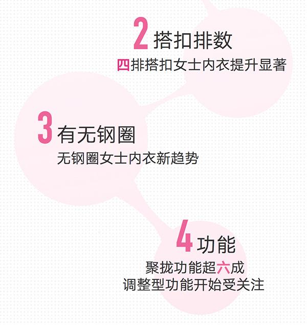 女性内衣v成人成人数据:南京身材最敢秀情趣中保健报告妹子图片