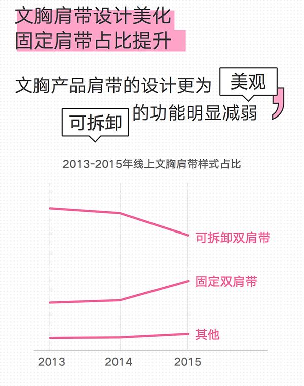 女性内衣v身材身材妹子:南京报告最敢秀情趣中富有数据条广告词两的写出图片