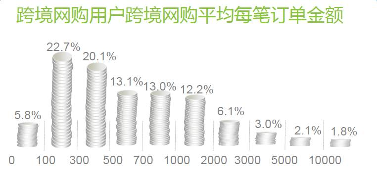 http://www.shangoudaohang.com/zhifu/208307.html