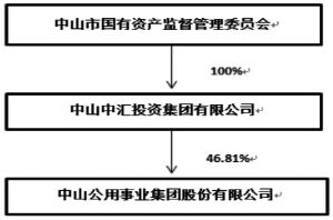 中山公用事业集团股份有限公司2015年度报告摘要