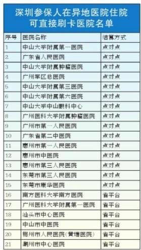 深圳最低社保缴纳标准  本地宝
