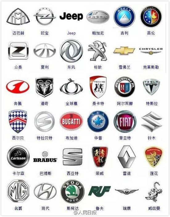 300标志多种汽车,你认识个?锋范与经典轩逸哪个好图片