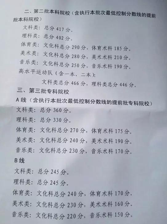 广东高考分数线:理科一本508二本402 文科一本