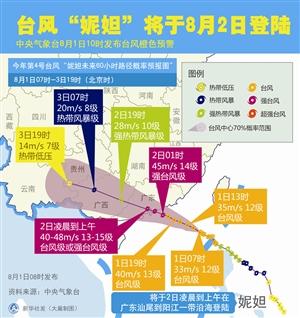 深圳首次发布 台风红色预警