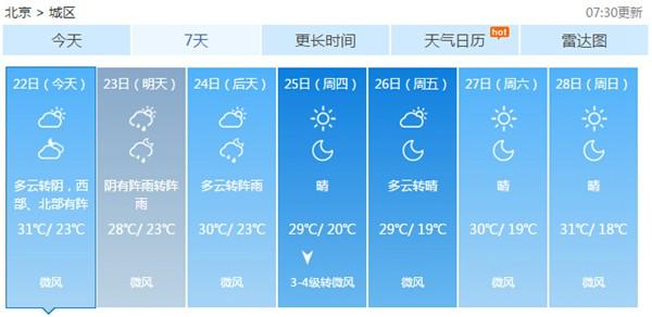 本周北京天气预报-今夜到明天北京大部有阵雨