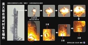 """美""""猎鹰9""""火箭爆炸"""