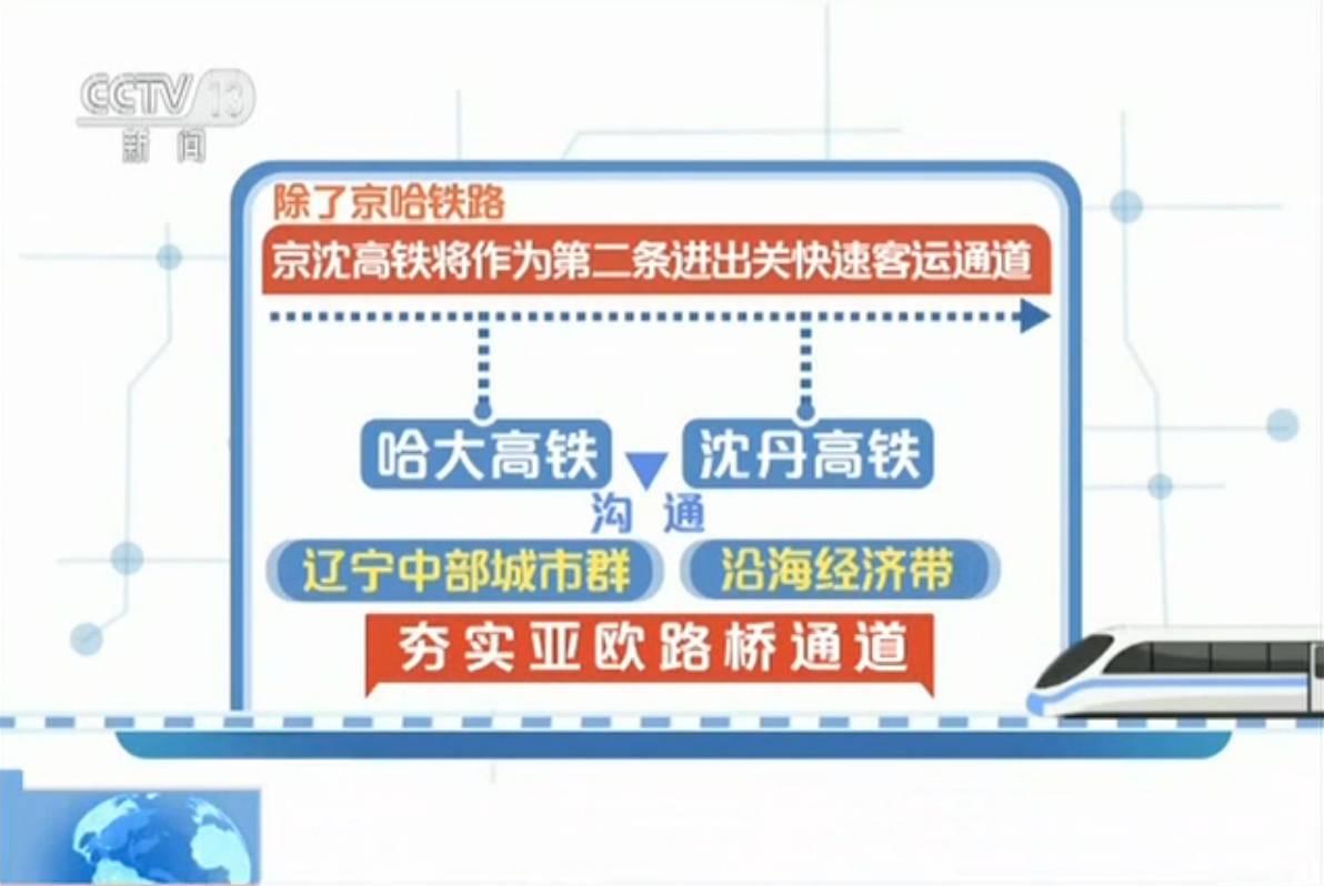 期待 京沈高铁2019年开通 北京到沈阳只需2.5小时