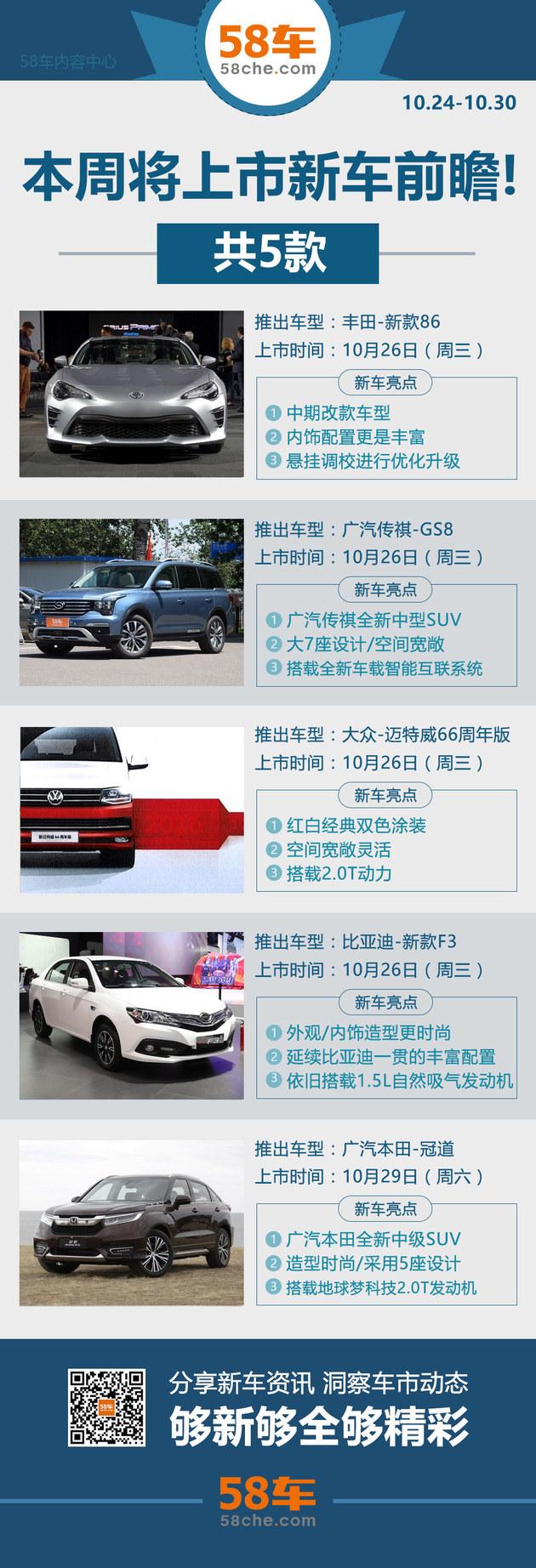 传祺GS8/冠道领衔 本周5款将上市新车