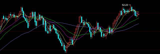 2013大连gdp_大连中旗:重磅GDP来袭,市场恐遭腥风血雨!