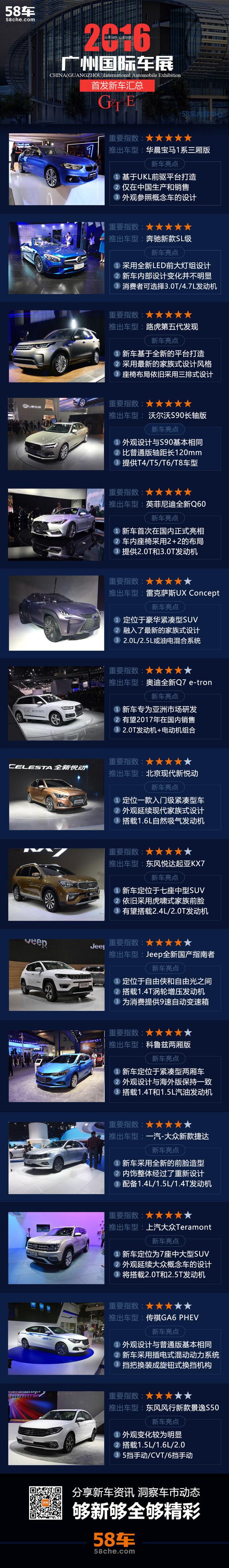 2016广州车展首发新车汇总 豪华车居多