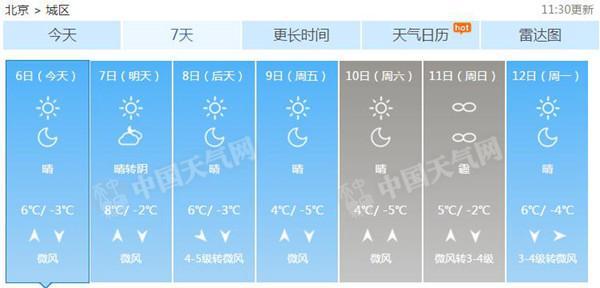 本周北京将有间歇性雾霾 程度不如上周重