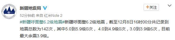新疆呼图壁6.2级地震已记录到地震总数142次