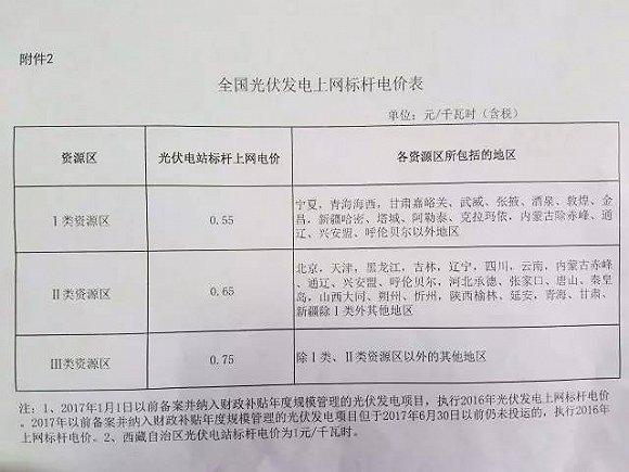 2017年光伏标杆上网电价(意见稿)