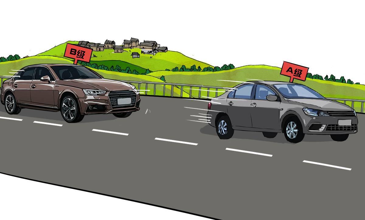 15万预算,究竟买高配小车还是低配大车?