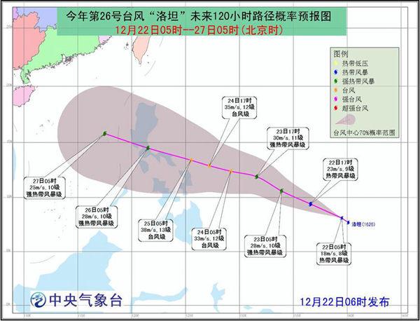 """今年第26号台风""""洛坦""""在西北太平洋洋面上生成"""