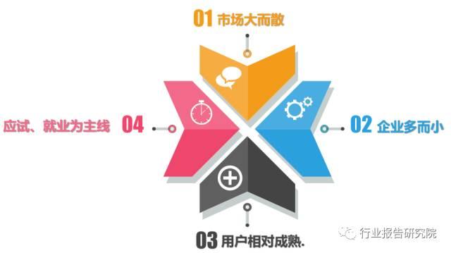 中国教育在线自考_热门专业全解析系列专题中国教育在线自考频