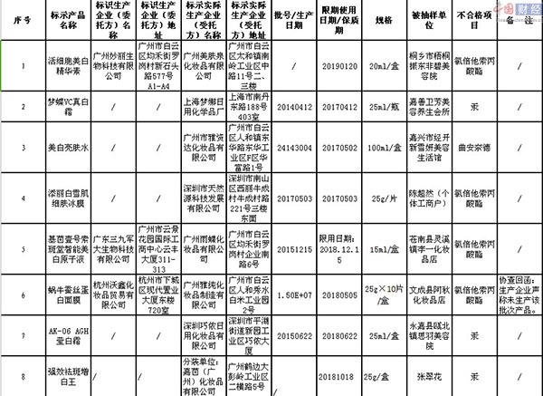 http://n.sinaimg.cn/translate/20161223/uYmc-fxyxusa4924693.jpg