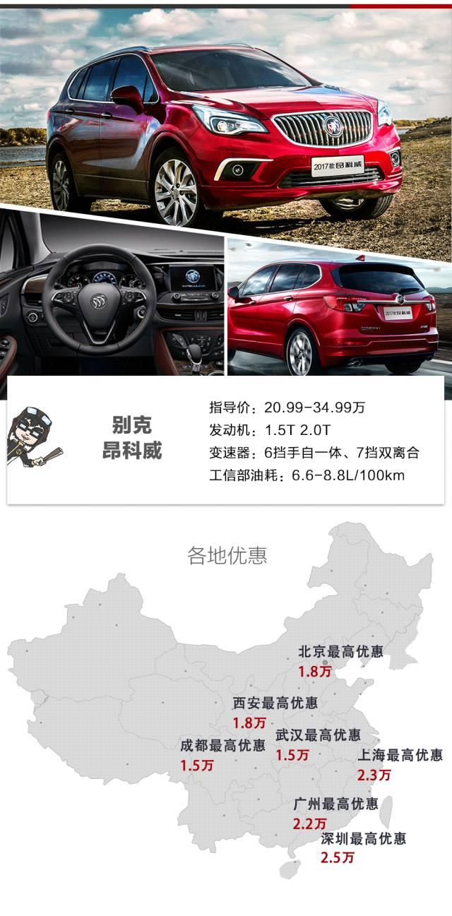 买买买!主流合资SUV都在大降价,20万预算随便挑!
