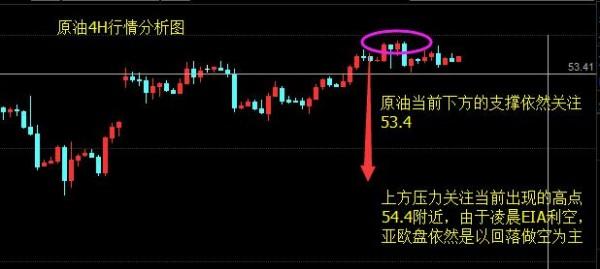 555彩票官网 3